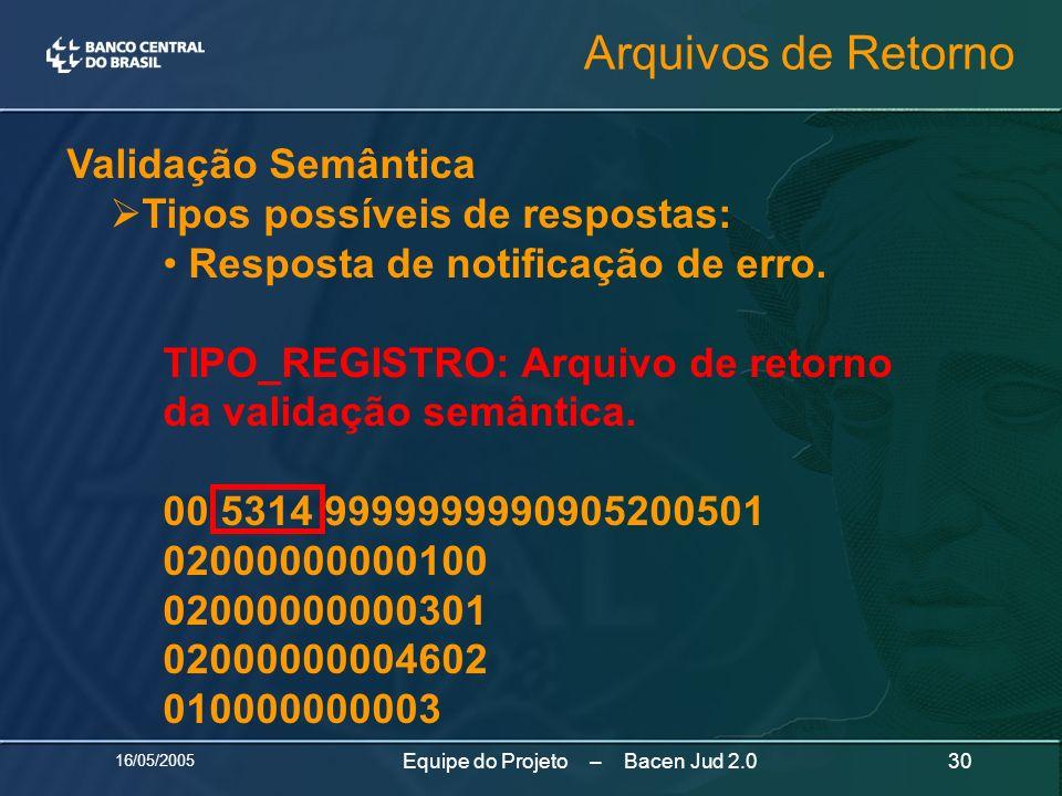 16/05/2005 30Equipe do Projeto – Bacen Jud 2.0 Validação Semântica Tipos possíveis de respostas: Resposta de notificação de erro. TIPO_REGISTRO: Arqui