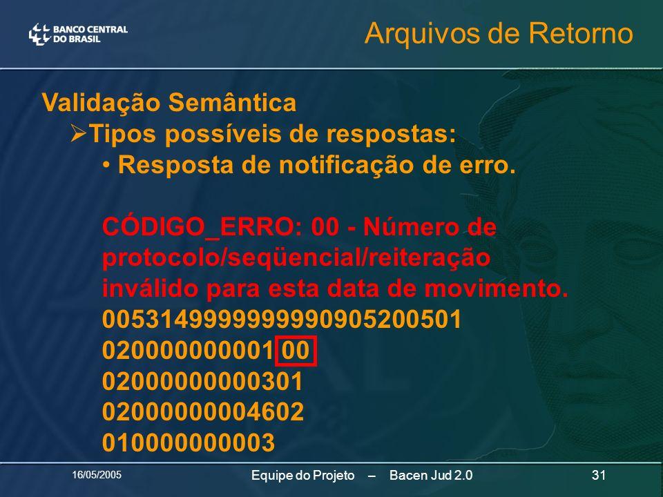 16/05/2005 31Equipe do Projeto – Bacen Jud 2.0 Validação Semântica Tipos possíveis de respostas: Resposta de notificação de erro. CÓDIGO_ERRO: 00 - Nú