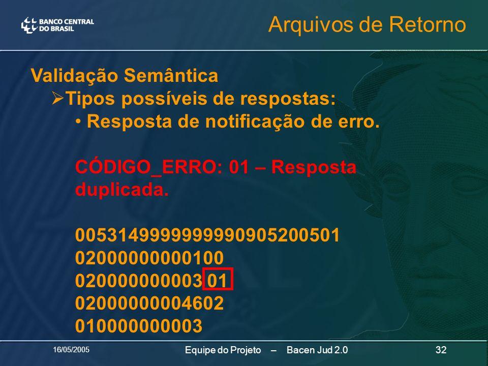16/05/2005 32Equipe do Projeto – Bacen Jud 2.0 Validação Semântica Tipos possíveis de respostas: Resposta de notificação de erro. CÓDIGO_ERRO: 01 – Re