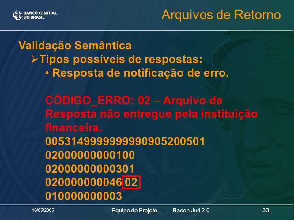 16/05/2005 33Equipe do Projeto – Bacen Jud 2.0 Validação Semântica Tipos possíveis de respostas: Resposta de notificação de erro. CÓDIGO_ERRO: 02 – Ar