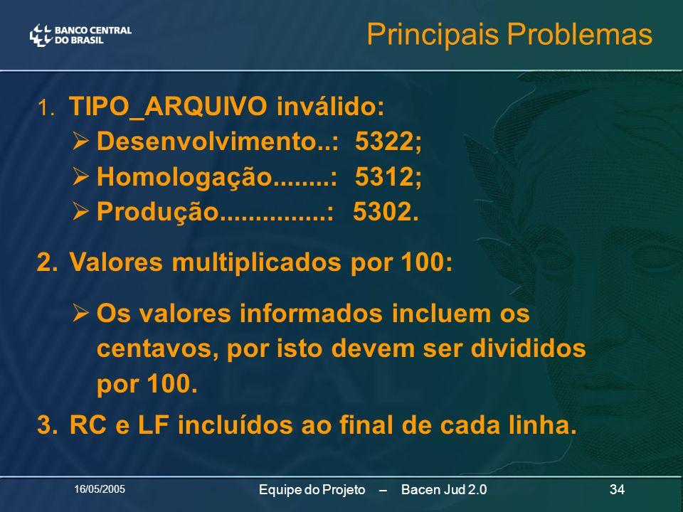 16/05/2005 34Equipe do Projeto – Bacen Jud 2.0 1. TIPO_ARQUIVO inválido: Desenvolvimento..: 5322; Homologação........: 5312; Produção...............: