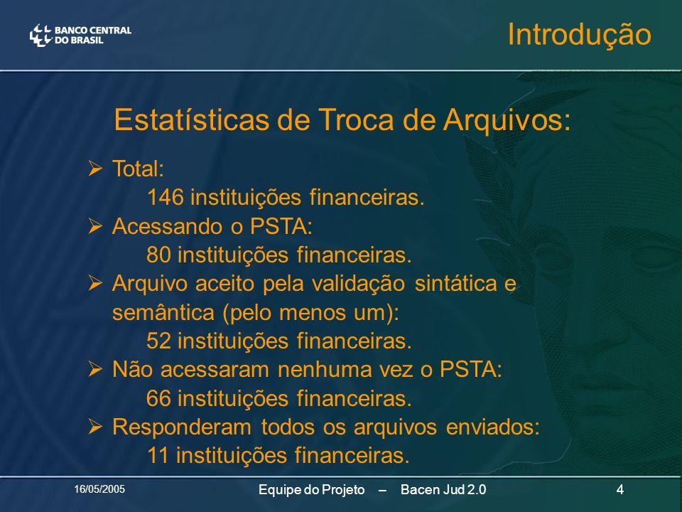 16/05/2005 4Equipe do Projeto – Bacen Jud 2.0 Estatísticas de Troca de Arquivos: Total: 146 instituições financeiras. Acessando o PSTA: 80 instituiçõe