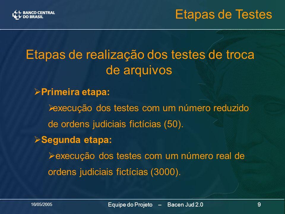 16/05/2005 9Equipe do Projeto – Bacen Jud 2.0 Etapas de realização dos testes de troca de arquivos Primeira etapa: execução dos testes com um número r