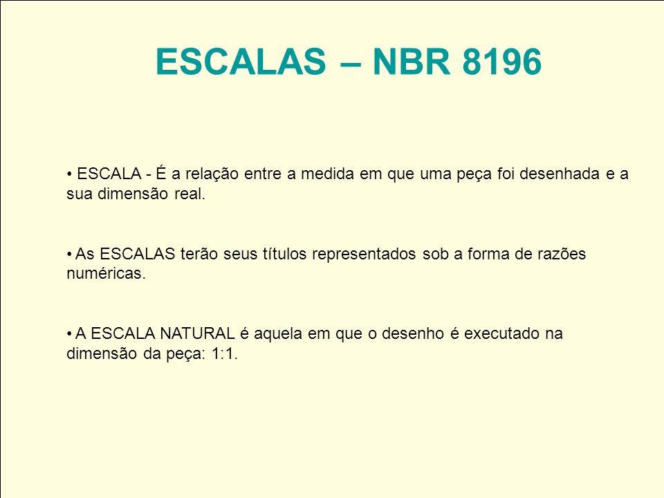 ESCALAS – NBR 8196 ESCALA - É a relação entre a medida em que uma peça foi desenhada e a sua dimensão real. As ESCALAS terão seus títulos representado