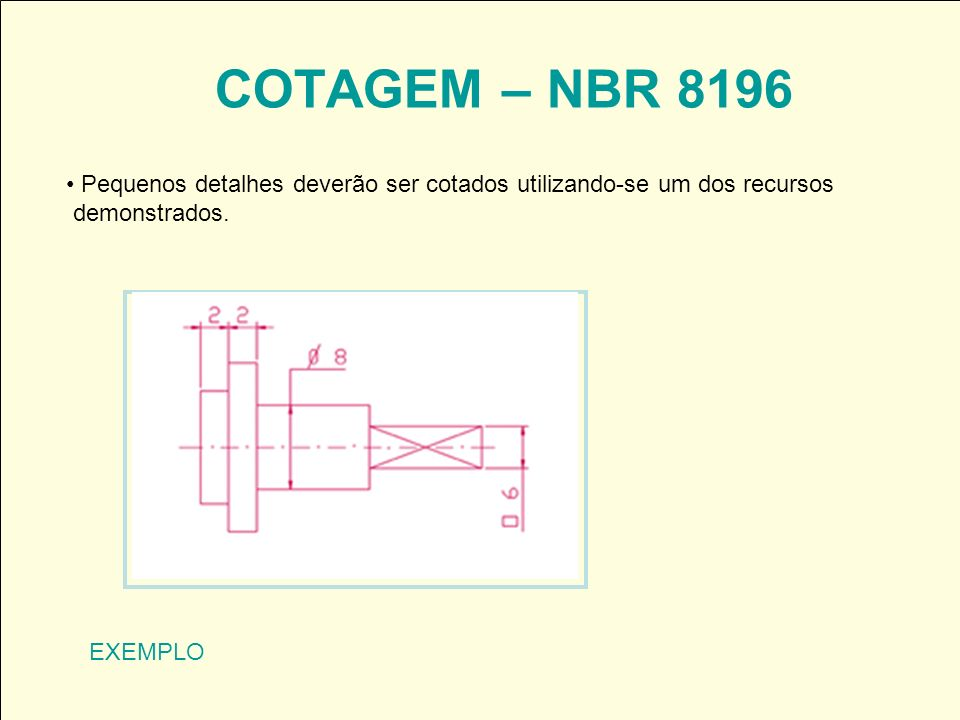 COTAGEM – NBR 8196 EXEMPLO Pequenos detalhes deverão ser cotados utilizando-se um dos recursos demonstrados.