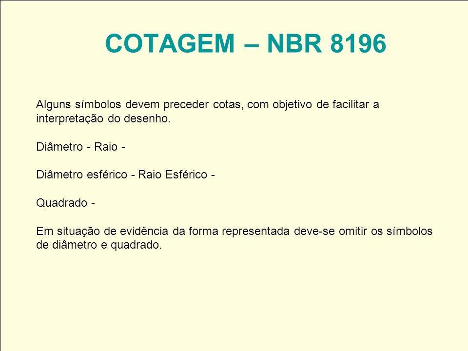 COTAGEM – NBR 8196 Alguns símbolos devem preceder cotas, com objetivo de facilitar a interpretação do desenho. Diâmetro - Raio - Diâmetro esférico - R