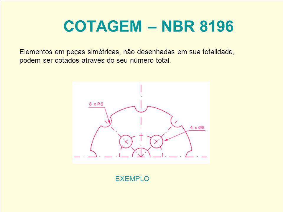 COTAGEM – NBR 8196 EXEMPLO Elementos em peças simétricas, não desenhadas em sua totalidade, podem ser cotados através do seu número total. A racionali