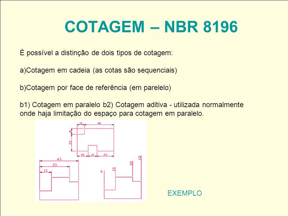 COTAGEM – NBR 8196 EXEMPLO É possível a distinção de dois tipos de cotagem: a)Cotagem em cadeia (as cotas são sequenciais) b)Cotagem por face de refer