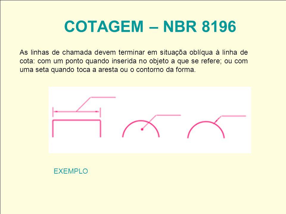 COTAGEM – NBR 8196 EXEMPLO As linhas de chamada devem terminar em situaçõa oblíqua à linha de cota: com um ponto quando inserida no objeto a que se re