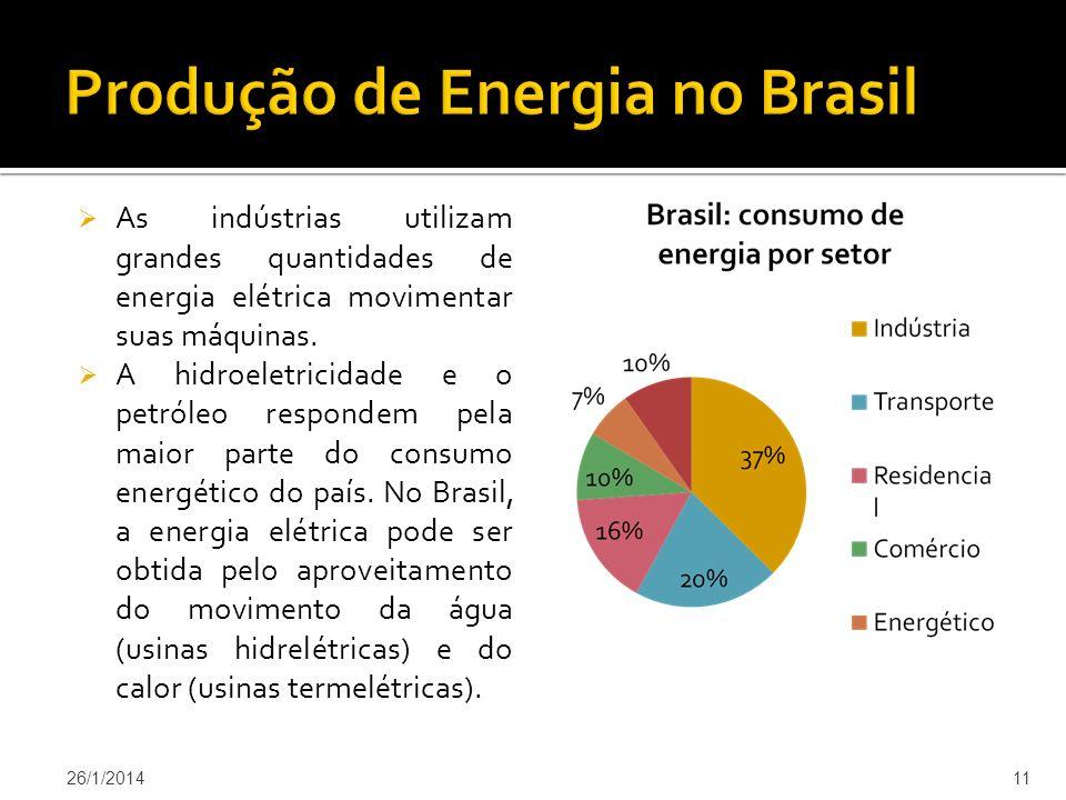 As indústrias utilizam grandes quantidades de energia elétrica movimentar suas máquinas.