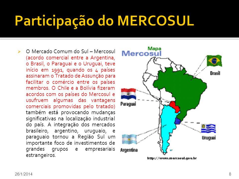 O Mercado Comum do Sul – Mercosul (acordo comercial entre a Argentina, o Brasil, o Paraguai e o Uruguai, teve início em 1991, quando os 4 países assinaram o Tratado de Assunção para facilitar o comércio entre os países membros.