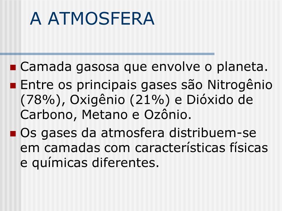 A ATMOSFERA Camada gasosa que envolve o planeta. Entre os principais gases são Nitrogênio (78%), Oxigênio (21%) e Dióxido de Carbono, Metano e Ozônio.