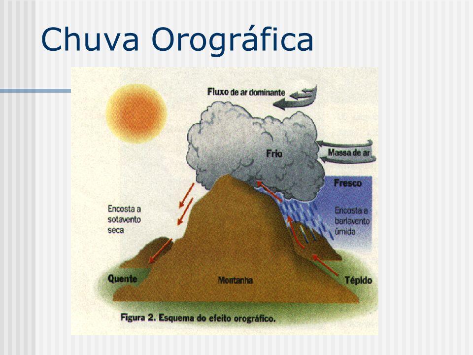 Chuva Frontal