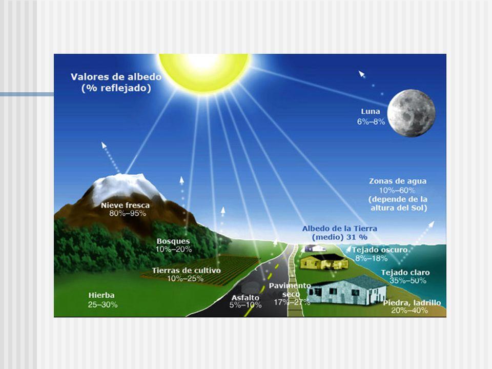 Efeito EStufa Mecanismo natural, próprio da atmosfera e fundamental para a existência da vida na Terra, uma vez que ele regula o clima do planeta ao impedir a variação muito acentuada da temperatura.