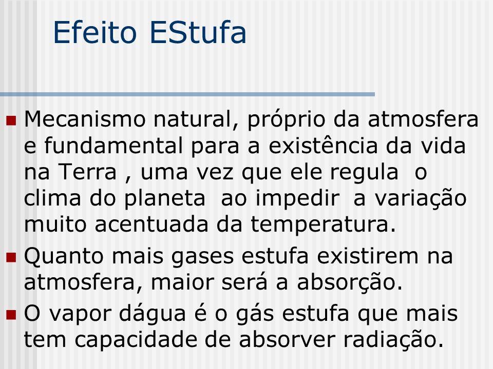 Assim, em regiões úmidas, a temperatura tende a permanecer mais estável devido à energia absorvida pela atmosfera.