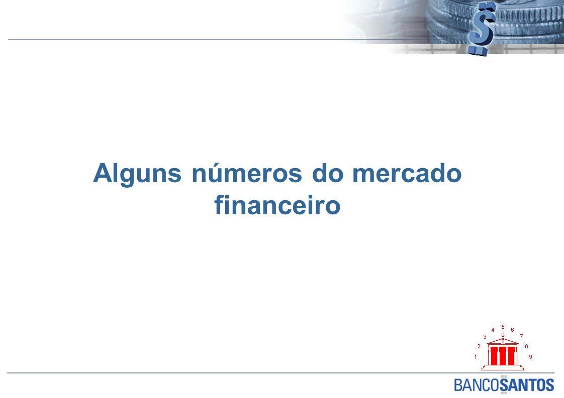 Alguns números do mercado financeiro