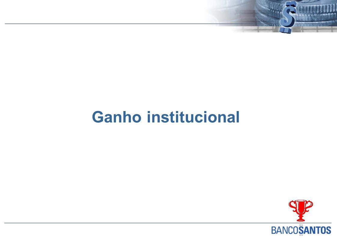 Ganho institucional