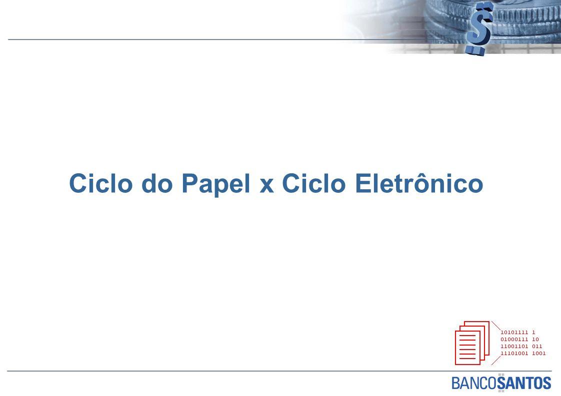 Ciclo do Papel x Ciclo Eletrônico