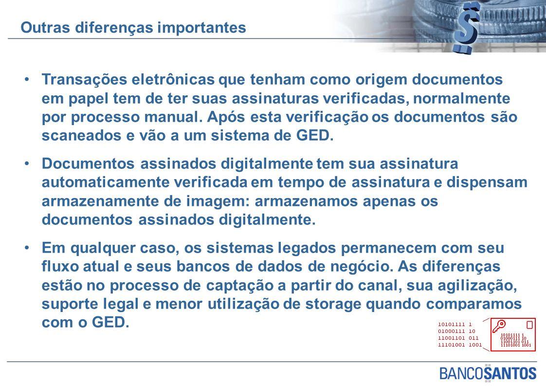 Transações eletrônicas que tenham como origem documentos em papel tem de ter suas assinaturas verificadas, normalmente por processo manual.