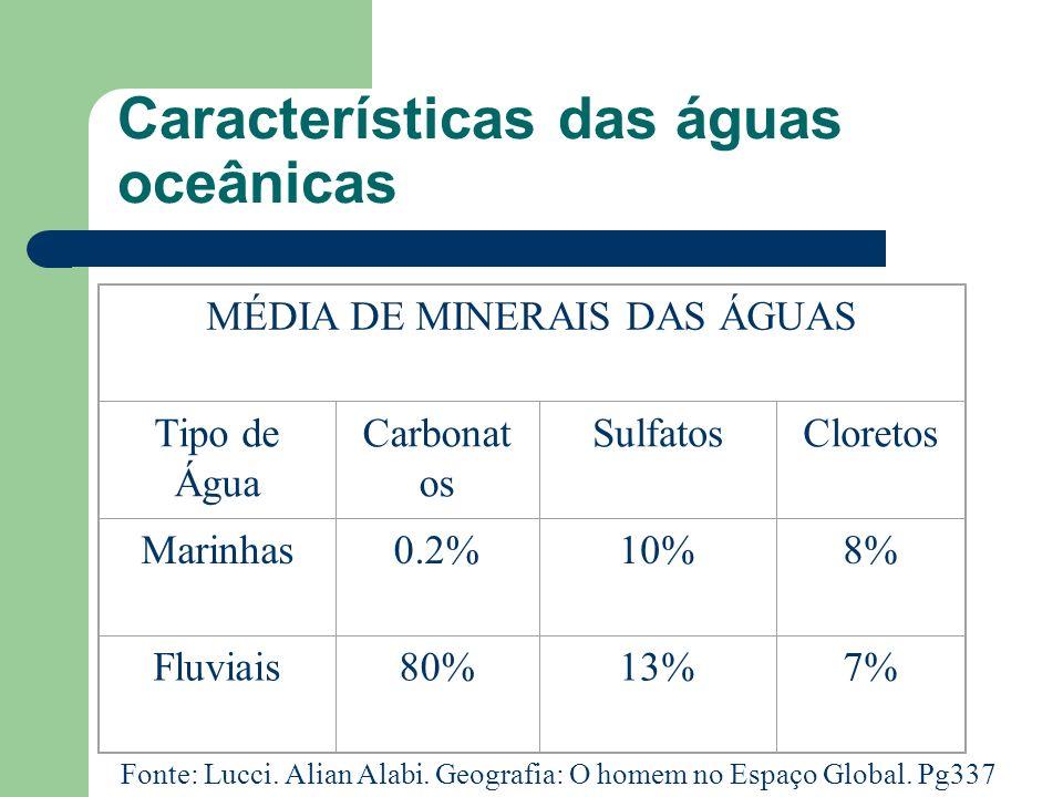 Características das águas oceânicas 1. As águas oceânicas são diferentes das águas dos rios 2. O mar se constitui de uma solução altamente complexa de