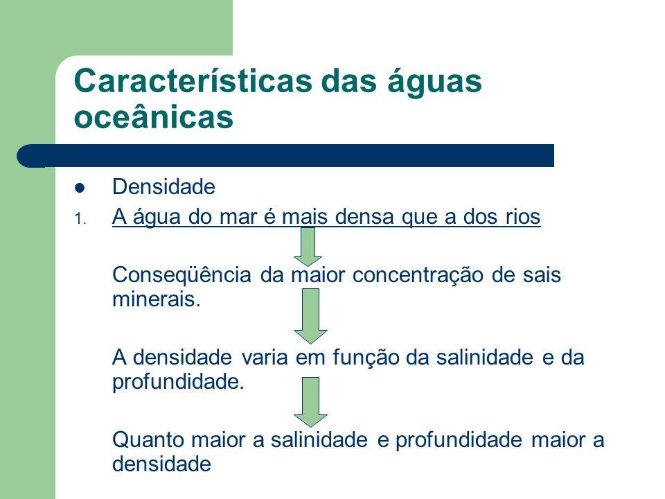 Características das águas oceânicas Salinidade dos Mares MarPercentual de Salinidade Negro1.5% Báltico0.02% Vermelho40% Morto250% Fonte: Lucci, Elian