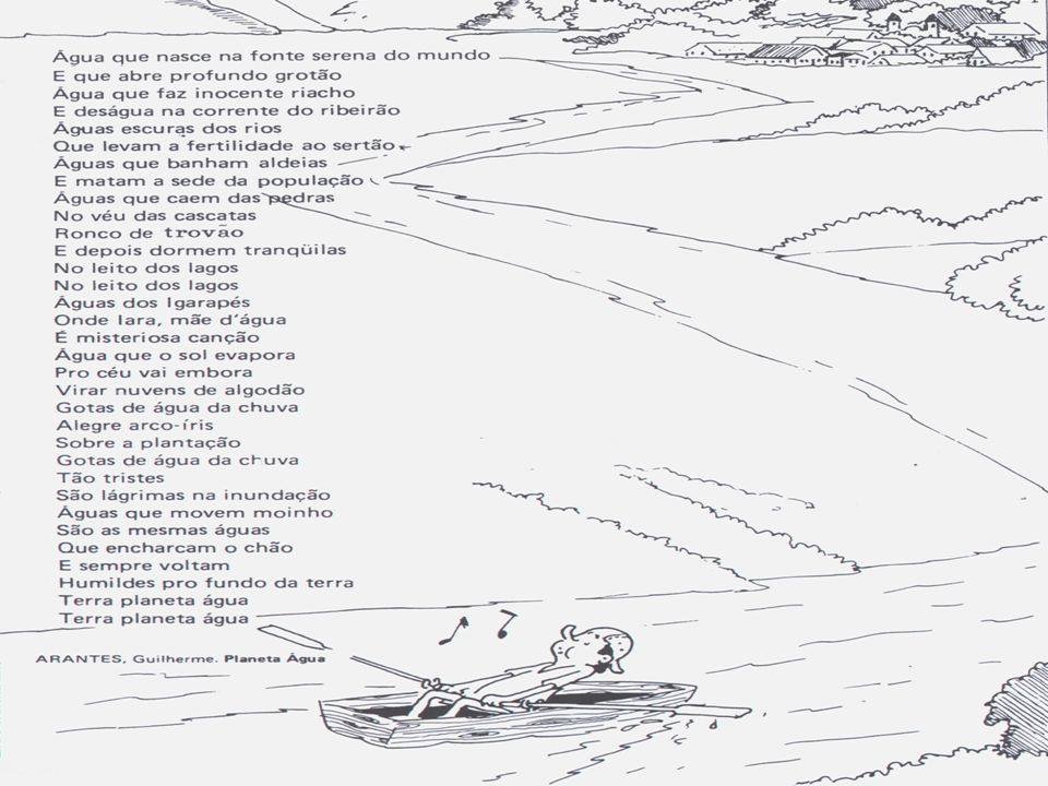 Hidrosfera Esfera líquida do planeta:Sólido(Geleiras) Gasoso (Vapor d`água) LíquidoMares Oceanos Rios Lagos Lençóis Freáticos HIDRO GRAFIA ÁGUA DESENH