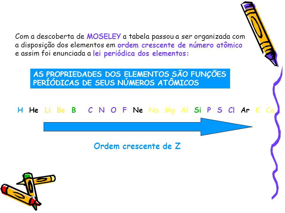 Com a descoberta de MOSELEY a tabela passou a ser organizada com a disposição dos elementos em ordem crescente de número atômico e assim foi enunciada