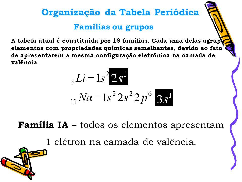 Organização da Tabela Periódica Famílias ou grupos A tabela atual é constituída por 18 famílias. Cada uma delas agrupa elementos com propriedades quím