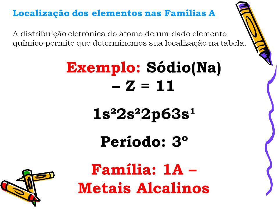 A distribuição eletrônica do átomo de um dado elemento químico permite que determinemos sua localização na tabela. Localização dos elementos nas Famíl