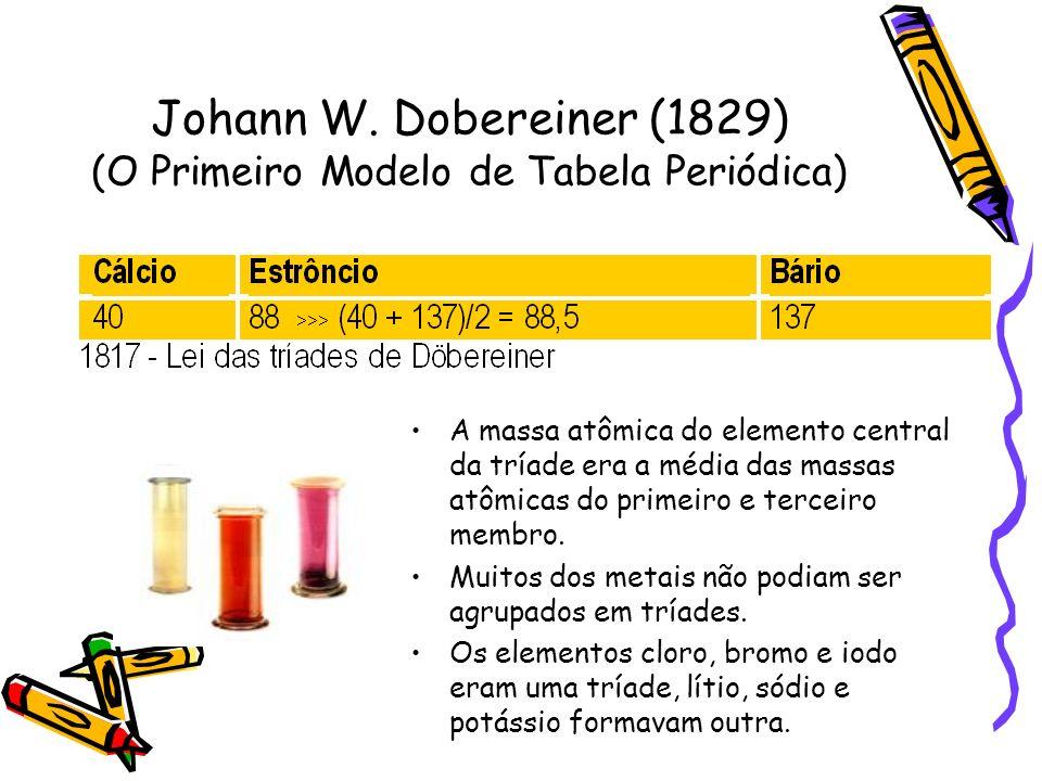 Germain Henry Ivanovitch Hess (1849) (O Segundo Modelo de Tabela Periódica) O cientista sueco publicou no seu manual Fundamentos da Química Pura uma classificação de quatro grupos de elementos (não- metais) com propriedades químicas semelhantes (tabela ao lado).