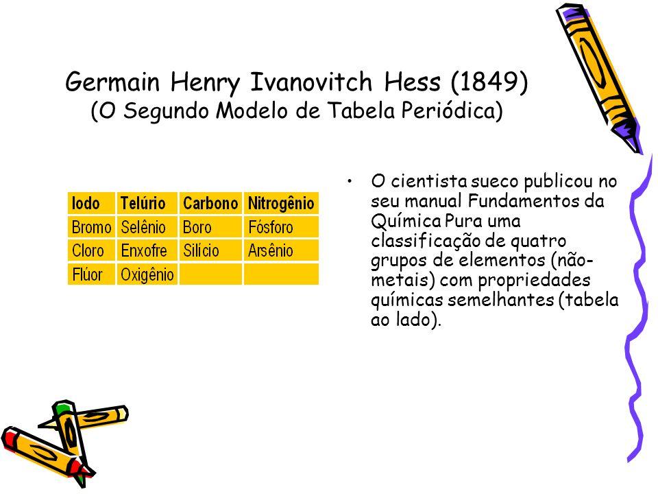 Germain Henry Ivanovitch Hess (1849) (O Segundo Modelo de Tabela Periódica) O cientista sueco publicou no seu manual Fundamentos da Química Pura uma c