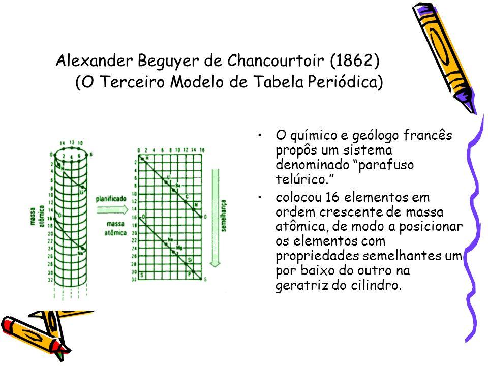 Alexander Beguyer de Chancourtoir (1862) (O Terceiro Modelo de Tabela Periódica) O químico e geólogo francês propôs um sistema denominado parafuso tel