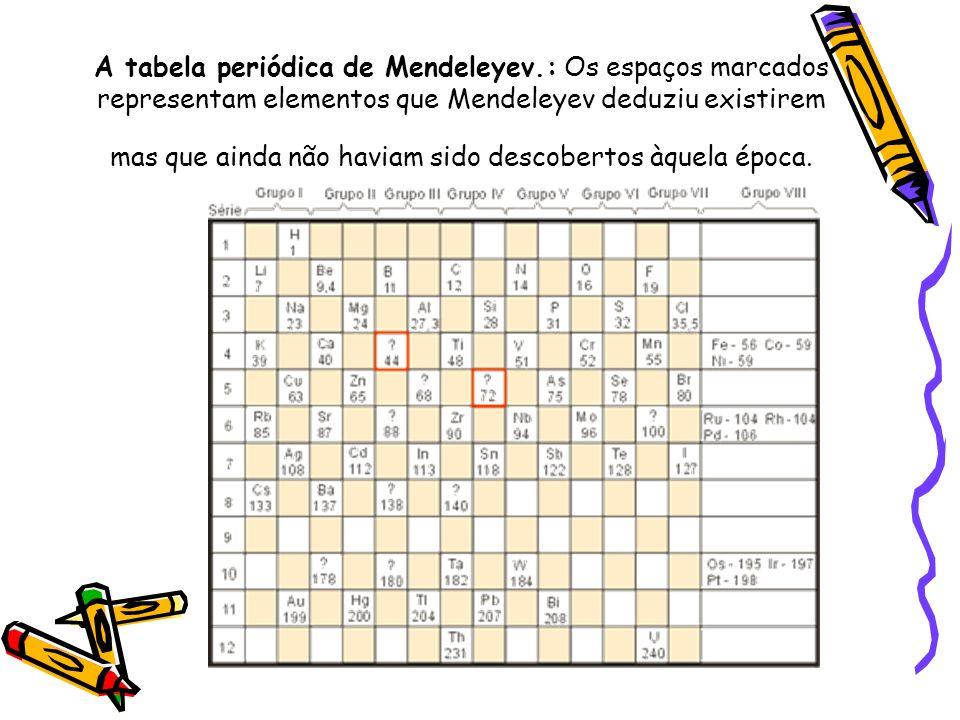 A tabela periódica de Mendeleyev.: Os espaços marcados representam elementos que Mendeleyev deduziu existirem mas que ainda não haviam sido descoberto
