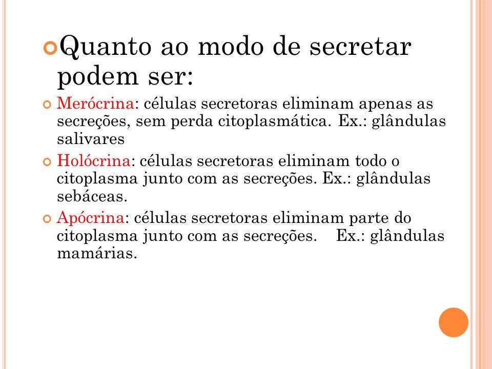 Quanto ao modo de secretar podem ser: Merócrina: células secretoras eliminam apenas as secreções, sem perda citoplasmática. Ex.: glândulas salivares H