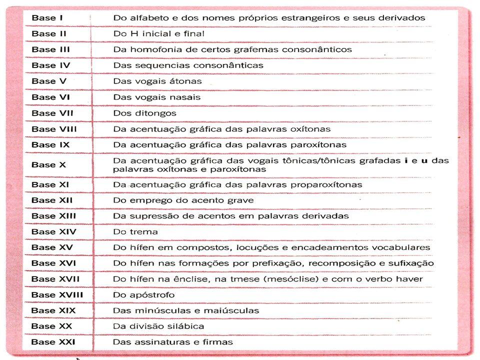 Com o novo acordo passa a existir uma única forma para a grafia das palavras da Língua Portuguesa Isto não significa que todas as bases do Acordo imponham mudanças no registro das palavras no Brasil, em Portugal e nos demais países da Língua Portuguesa