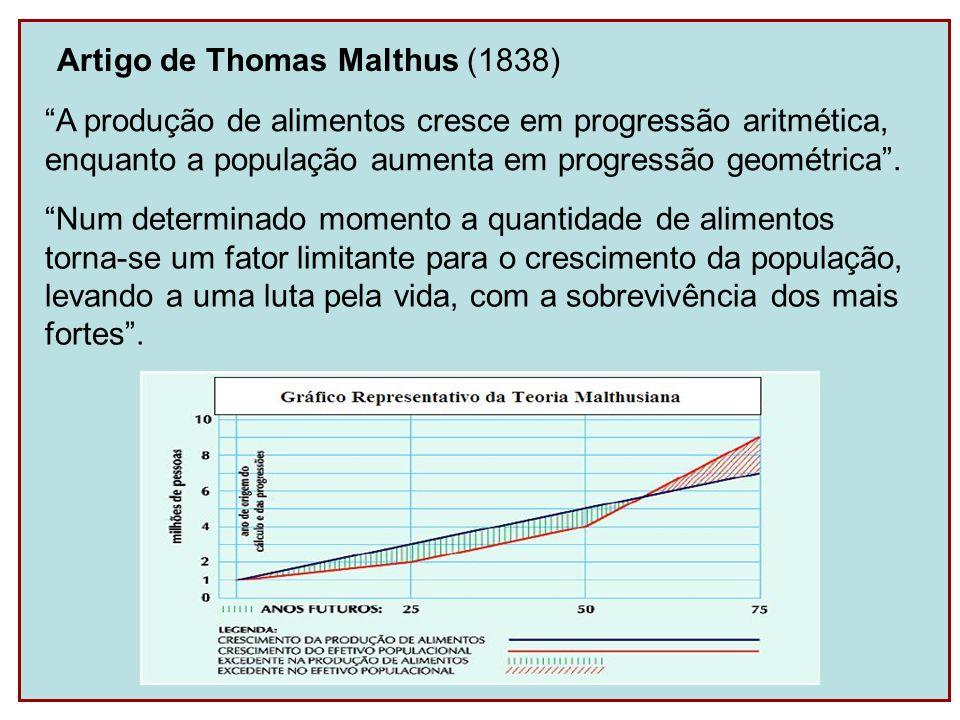 Artigo de Thomas Malthus (1838) A produção de alimentos cresce em progressão aritmética, enquanto a população aumenta em progressão geométrica. Num de