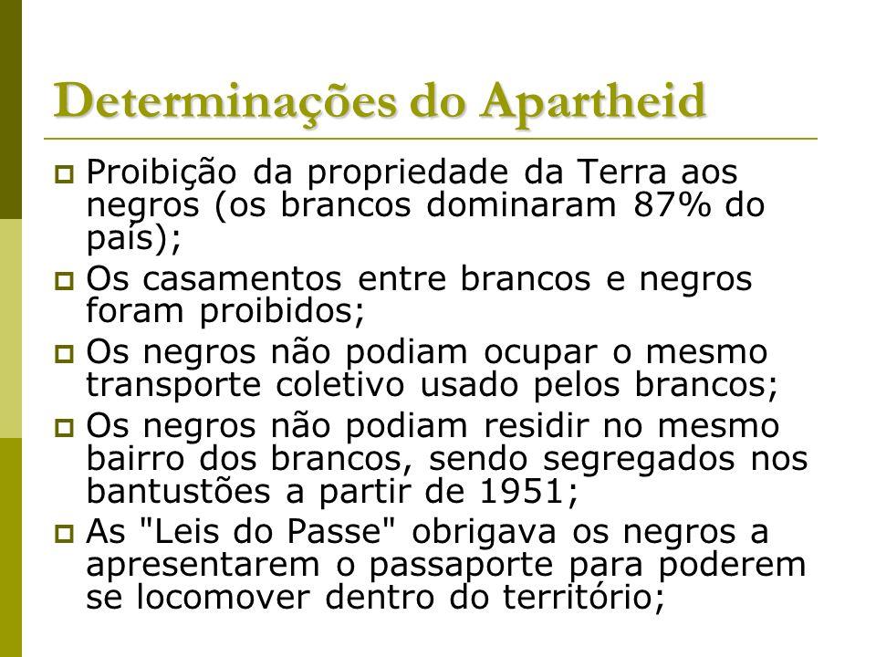 Determinações do Apartheid Proibição da propriedade da Terra aos negros (os brancos dominaram 87% do país); Os casamentos entre brancos e negros foram