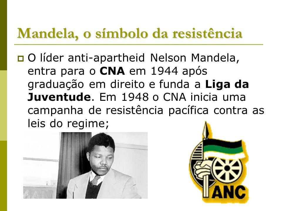 Mandela, o símbolo da resistência O líder anti-apartheid Nelson Mandela, entra para o CNA em 1944 após graduação em direito e funda a Liga da Juventud