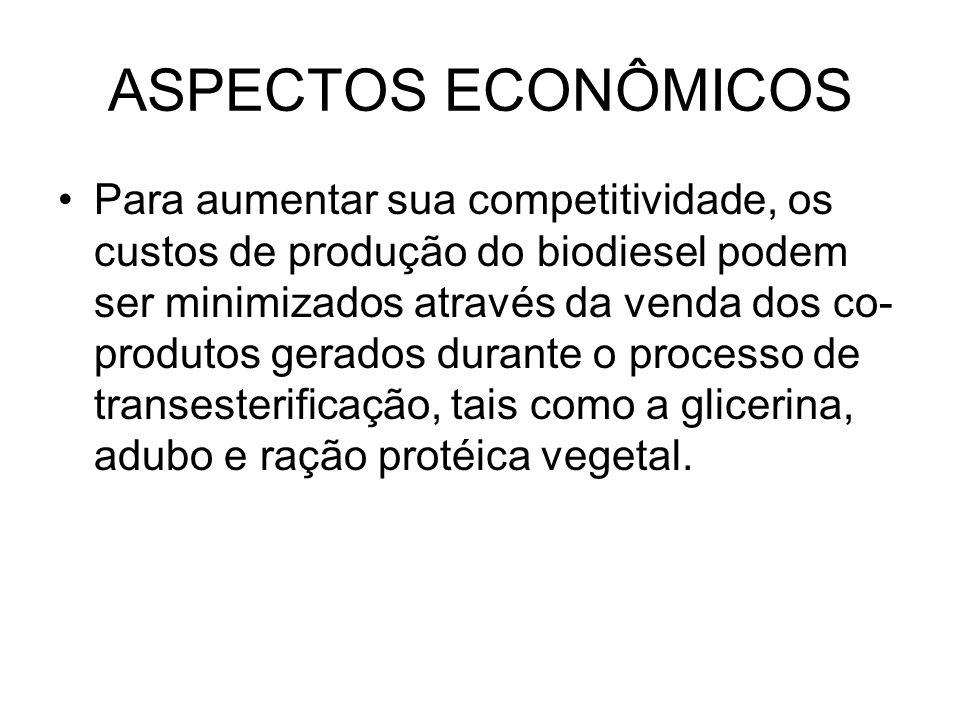ASPECTOS ECONÔMICOS Para aumentar sua competitividade, os custos de produção do biodiesel podem ser minimizados através da venda dos co- produtos gera