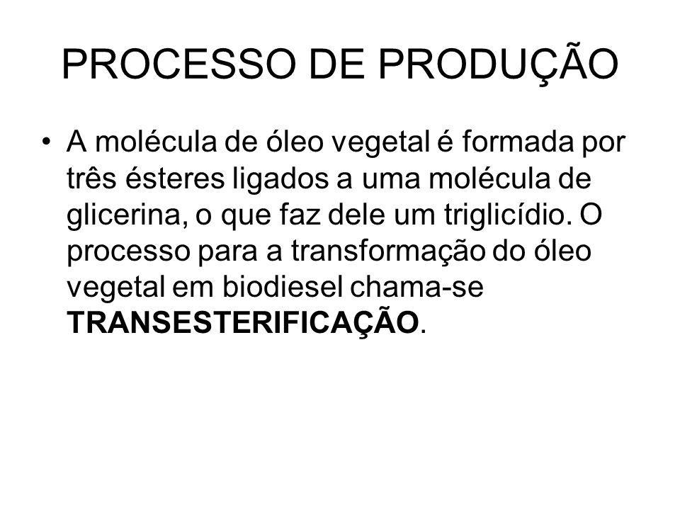 PROCESSO DE PRODUÇÃO A molécula de óleo vegetal é formada por três ésteres ligados a uma molécula de glicerina, o que faz dele um triglicídio. O proce