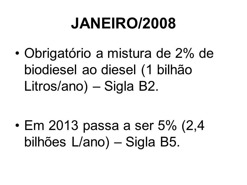 JANEIRO/2008 Obrigatório a mistura de 2% de biodiesel ao diesel (1 bilhão Litros/ano) – Sigla B2. Em 2013 passa a ser 5% (2,4 bilhões L/ano) – Sigla B