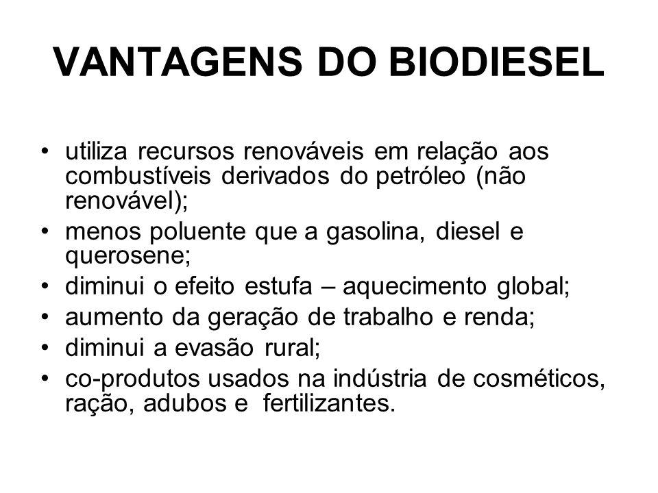 VANTAGENS DO BIODIESEL utiliza recursos renováveis em relação aos combustíveis derivados do petróleo (não renovável); menos poluente que a gasolina, d