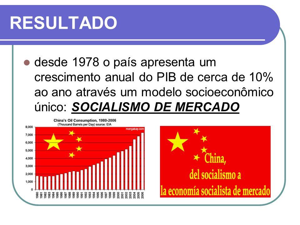 RESULTADO desde 1978 o país apresenta um crescimento anual do PIB de cerca de 10% ao ano através um modelo socioeconômico único: SOCIALISMO DE MERCADO