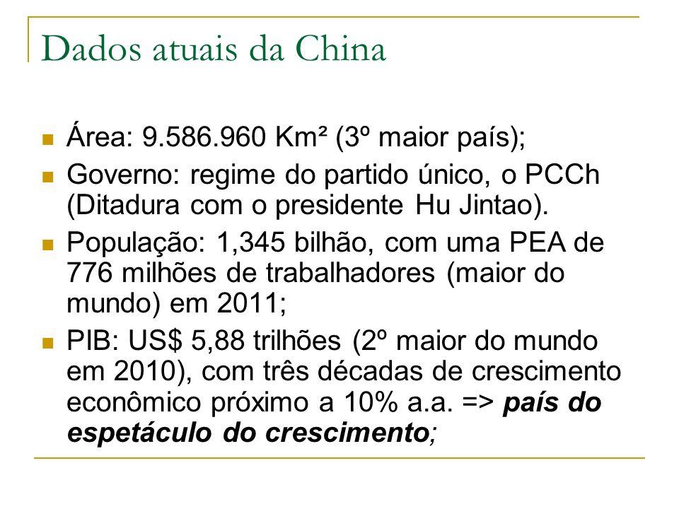 Dados atuais da China Área: 9.586.960 Km² (3º maior país); Governo: regime do partido único, o PCCh (Ditadura com o presidente Hu Jintao). População: