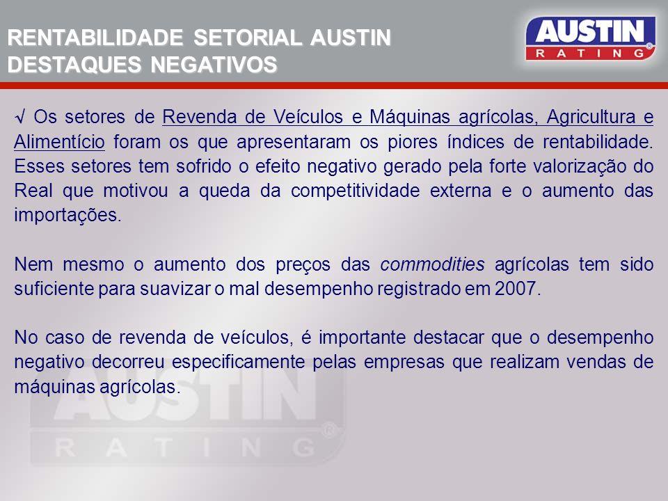 RENTABILIDADE SETORIAL AUSTIN QUADRO SETOR FINANCEIRO