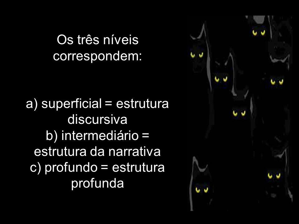 Os três níveis correspondem: a) superficial = estrutura discursiva b) intermediário = estrutura da narrativa c) profundo = estrutura profunda