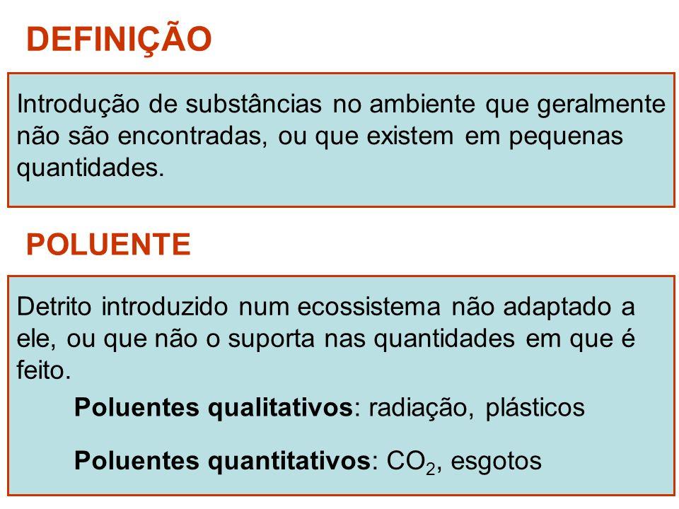 DEFINIÇÃO Introdução de substâncias no ambiente que geralmente não são encontradas, ou que existem em pequenas quantidades. POLUENTE Detrito introduzi