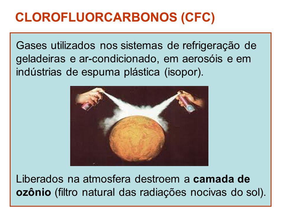 Gases utilizados nos sistemas de refrigeração de geladeiras e ar-condicionado, em aerosóis e em indústrias de espuma plástica (isopor). CLOROFLUORCARB