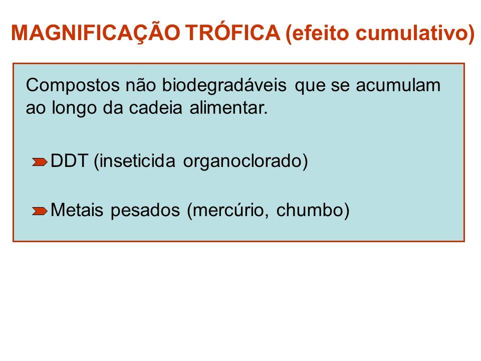 MAGNIFICAÇÃO TRÓFICA (efeito cumulativo) Compostos não biodegradáveis que se acumulam ao longo da cadeia alimentar. DDT (inseticida organoclorado) Met