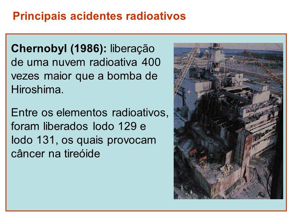 Chernobyl (1986): liberação de uma nuvem radioativa 400 vezes maior que a bomba de Hiroshima. Entre os elementos radioativos, foram liberados Iodo 129